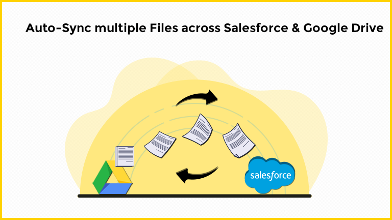 Auto-Sync multiple Files / Attachments across Salesforce and Google Drive
