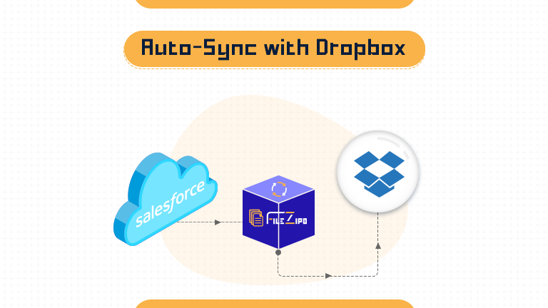 How-to-Auto-Sync-Salesforce-FIles-&-Attachments-with-Dropbox