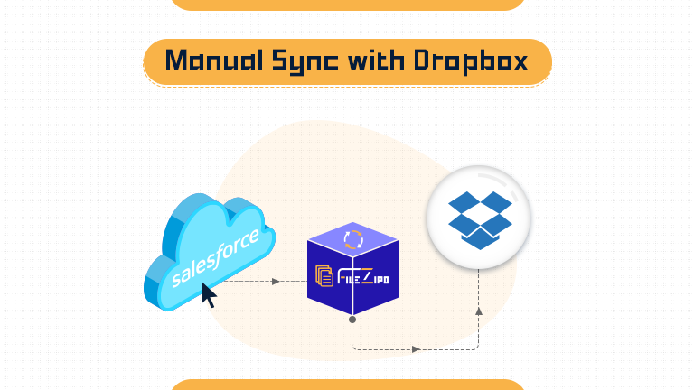 How-to-Manual-Sync-Salesforce-FIles-&-Attachments-with-Dropbox