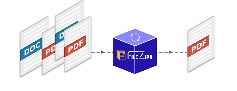 Backup Salesforce Files & Attachments